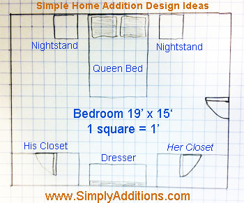 How to plan a proper master bedroom addition simply for Obtaining blueprints for your home
