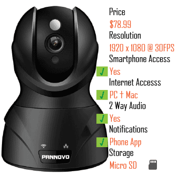 PANNOVO 1080P Wireless Wifi IP Security Camera