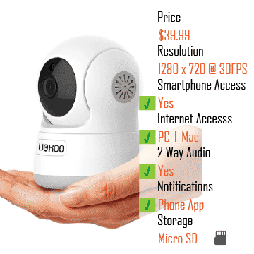 Wireless IP Camera UOKOO 720P WiFi Security Surveillance