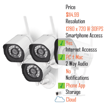 Zmodo Smart Wireless Security Camera System 4 Pack