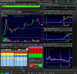 learning the Stock Market for daytrading tutorials