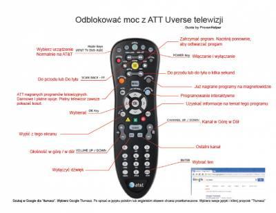 b2ap3_thumbnail_Polish-Guide-ATT-Uverse-Remote-Control-Universal.jpg