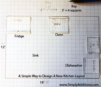Simple Kitchen Layout how to plan & change your kitchen layout without software