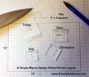 Printable Kitchen Design Templates