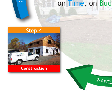 Step 4 Construction Process